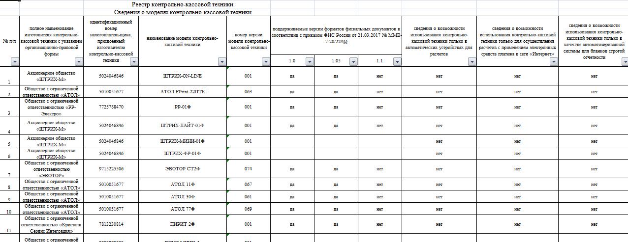 Список разрешенных онлайн касс