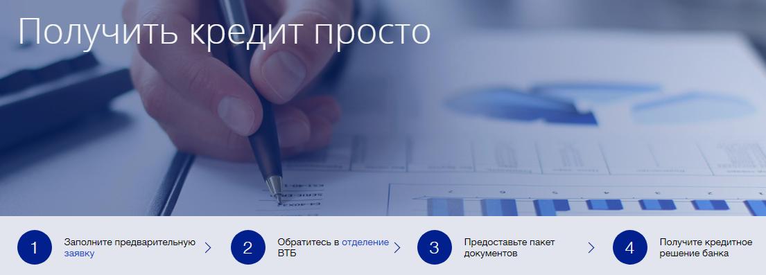 Кредит для предпринимателей в ВТБ