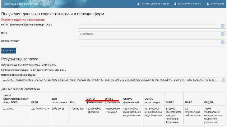 Узнать код ОКАТО для ИП онлайн