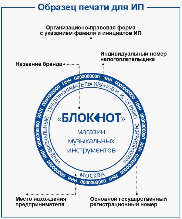 Образец печати для предпринимателя
